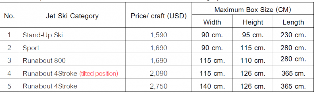 prices kings cup 2015